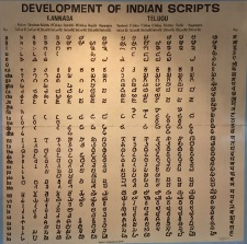 How Alphabets Have Changed Over The Centuries